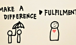 How to find Fulfillment in Life?