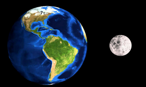 Can You Ever Imagine The Mother Earth Without The Moon?