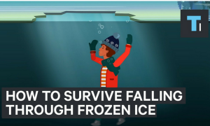 How To Survive A Fall Through Frozen Ice!!
